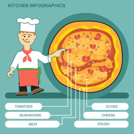ingredients: A cook with pizza presenting ingredients infographics