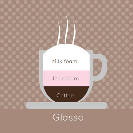 glasse: A cup of coffee with steam, with ice cream and glasse inscriptions, in outlines, over a brown background with dots, digital vector image Illustration