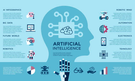 Digitale vector kunstmatige intelligentie en elektronische technologieën eenvoudige platte icon set. Internet van dingen concept met chip, auto's en mobiele hersenen. Ideeën, bril met camera, games en robots.