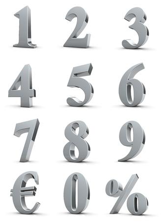 números de plata con el euro y el símbolo de porcentaje