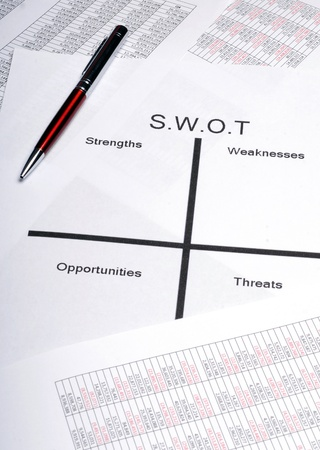 SWOT Analysis business concept chart for marketing strategy photo