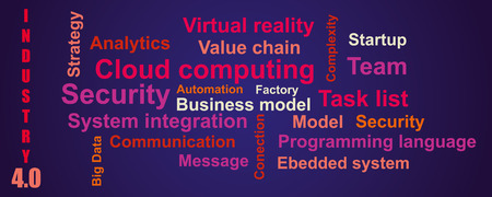 Vector background word cloud with terms about industry 4.0 in violet color, flat style Illustration