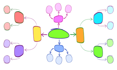 doodled: Hand drawn colorful VECTOR mind mapping template.