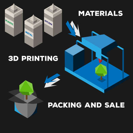3d printer for the home and production on colored background. flat style