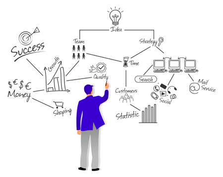 Business man teacher standing in front of the white board and drawing business plan strategy and tactics theory or showing project diagram. Business plan flowchart drawing sketch. For web icon, page.