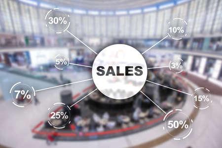 Dubai Mall Sale discount concept. Inscription Sales on blurred shop background