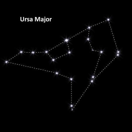 ursa minor: Ursa Major