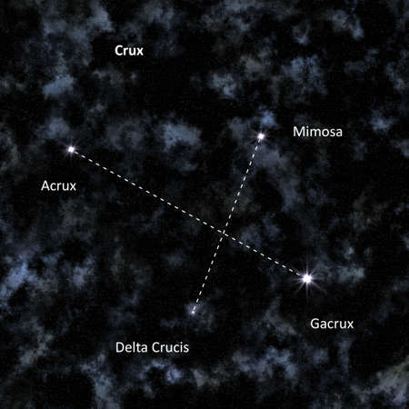 ursa minor: Southern Cross