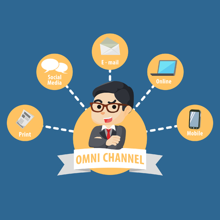 Omni channel business concept