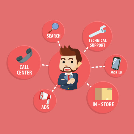 retailing: Omni channel business concept