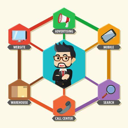 hexagonal omni channel illustration design Vectores