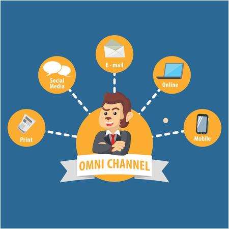 business monkey circle omni channel