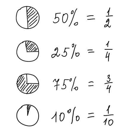 Hand drawn, sketch, math text, segments of circles. Vector illustration Ilustración de vector
