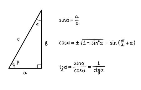 Basic trigonometric identities.Formulas for calculating sinus, cosine, tangent, cotangent.Triangle.Education, school program. Higher mathematics.Handwritten math text.Vector illustration
