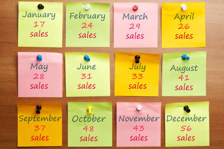 Annual sales report for each month photo