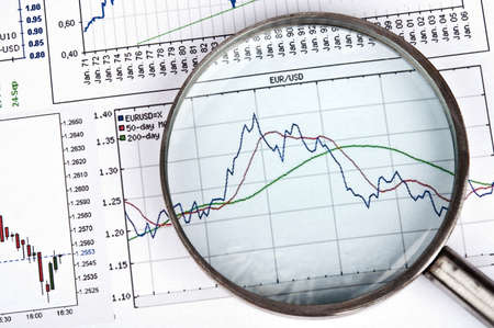 Magnifying glass on exchange chart