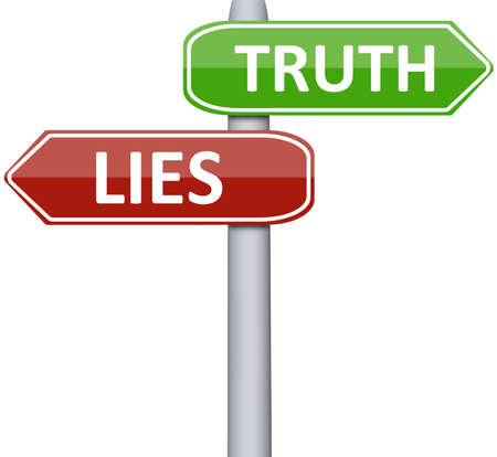 Mensonges et vérité sur panneau routier