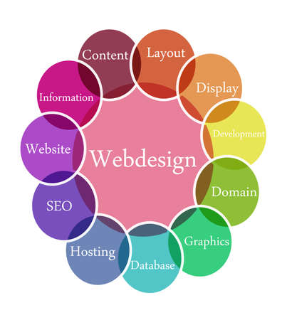 domains: Color diagram illustration of Webdesign Stock Photo