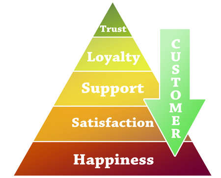 satisfaction client: Client graphique sur l'illustration pyramide Banque d'images