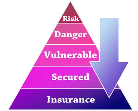 Insurance graphic on pyramid illustration