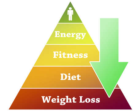 Weight loss graphic on pyramid illustration Stock Illustration - 10063457