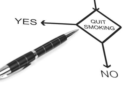 Yes or No to choose Quit smoking photo