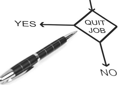 Yes or No to choose Quit job photo
