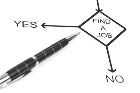 seeking an answer: Yes or No to choose Find a job