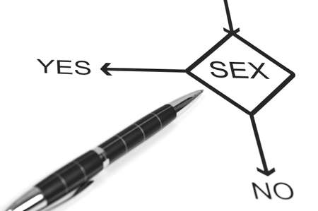 Yes or No to choose Sex