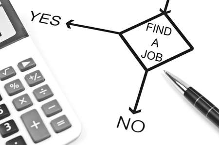 indecision: Yes or No to choose Find a job