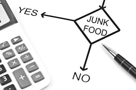indecision: Yes or No to choose Junk Food