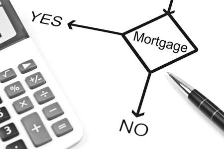 Yes or No to choose Mortgage photo