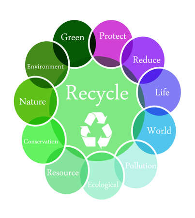 Color diagram illustration of Recycle Stock Illustration - 10064048