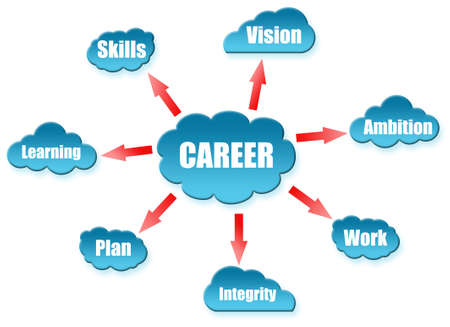 Career word on cloud scheme Stock Photo - 11615059