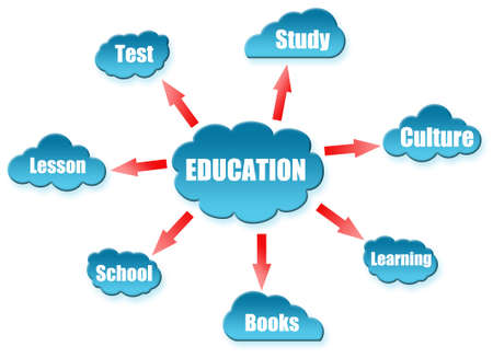 Education word on cloud scheme Stock Photo - 11615062