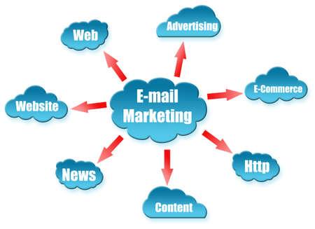 E-mail marketing word on cloud scheme Stock Photo - 11615082