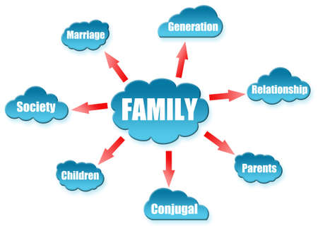 Family word on cloud scheme Stock Photo - 11615081