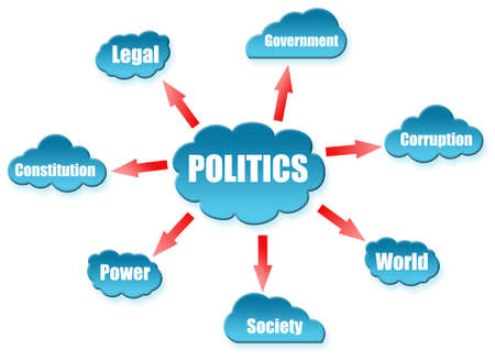 Politics word on cloud scheme Stock Photo - 11615067