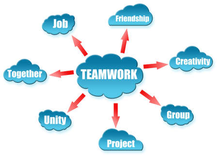 Teamwork word on cloud scheme photo
