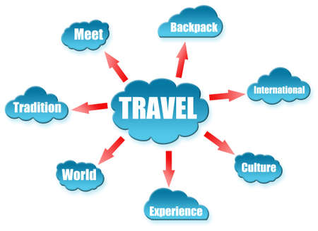 Travel word on cloud scheme Stock Photo - 11615070