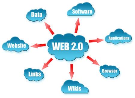 Web 2.0 word on cloud scheme Stock Photo - 11615073