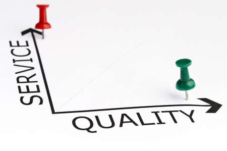 excellent service: Service Quality chart with green pin Stock Photo