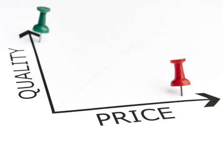 product information: Quality and Price chart with green pin Stock Photo