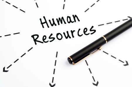 �resource: Recursos humanos de palabras wih flechas y plumas