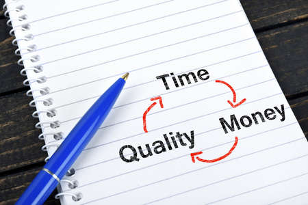 pen quality: Time Quality Money text on notepad and blue pen