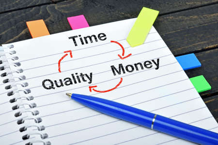 pen quality: Time quality money scheme word on notepad and pen