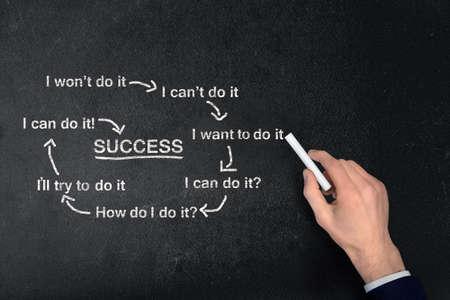 Success scheme write on black board