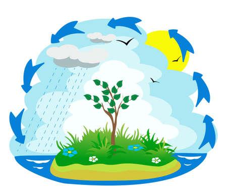 hydrog�ne: Illustration du cycle de l'eau