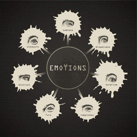 wrinkled brow: Eyes set of emotions on the blots on a brown background Illustration