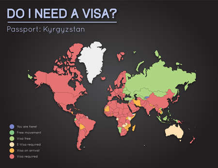 kyrgyz republic: Visas information for Kyrgyz Republic passport holders. Year 2017. World map infographics showing visa requirements for all countries. Vector illustration. Illustration